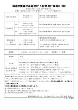 藤嶺学園藤沢高等学校トピックス2106